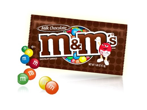 M & M Chocolate Candies